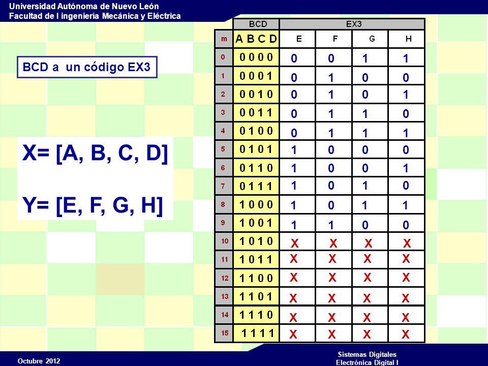 X= [A, B, C, D] Y= [E, F, G, H] 0 0 1 1 BCD a un código EX3 0 1 0 0